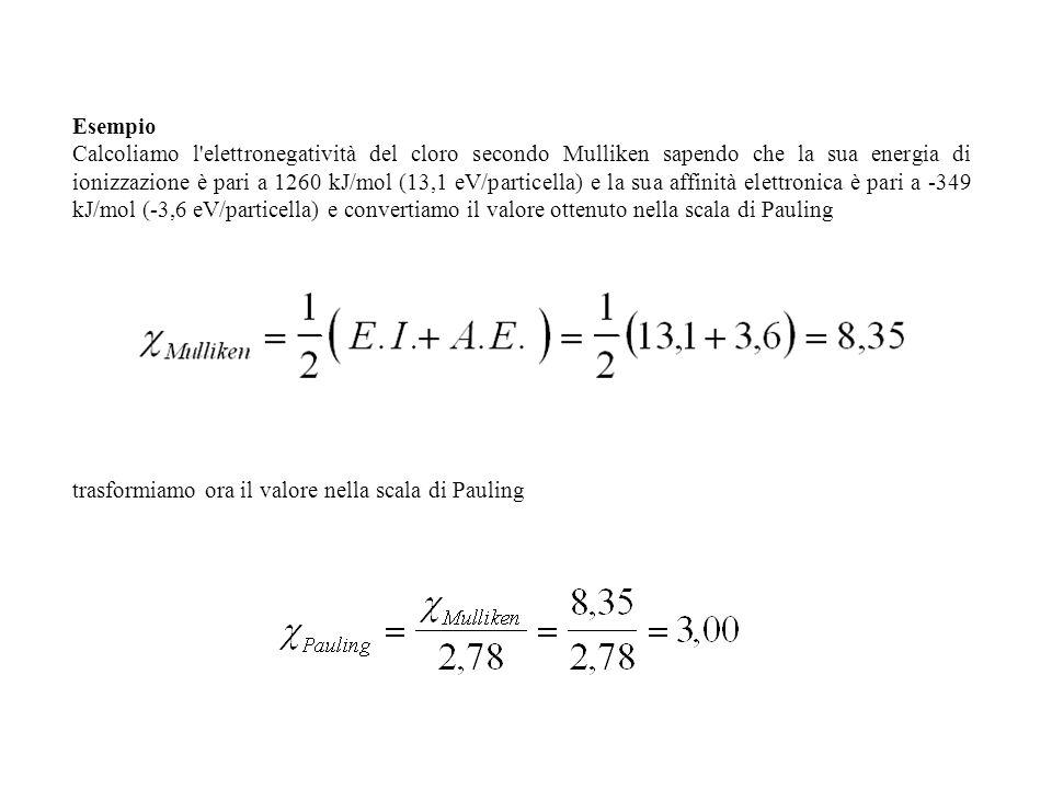 Esempio Calcoliamo l'elettronegatività del cloro secondo Mulliken sapendo che la sua energia di ionizzazione è pari a 1260 kJ/mol (13,1 eV/particella)