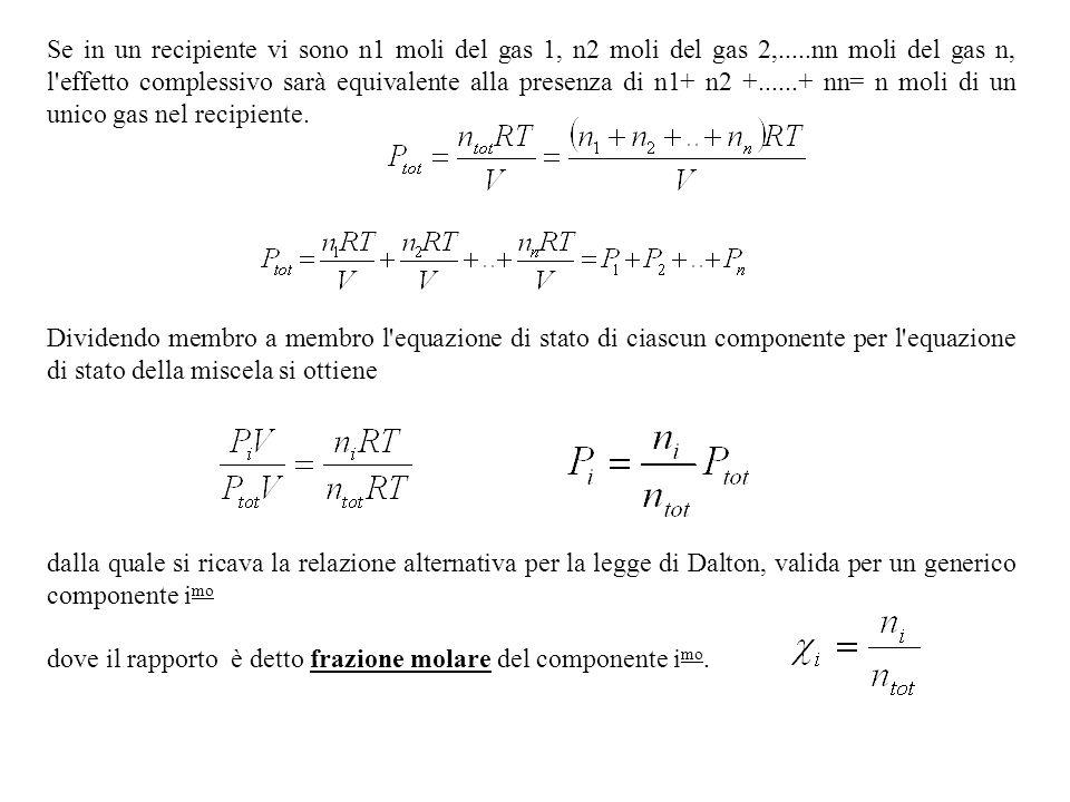 Se in un recipiente vi sono n1 moli del gas 1, n2 moli del gas 2,.....nn moli del gas n, l'effetto complessivo sarà equivalente alla presenza di n1+ n