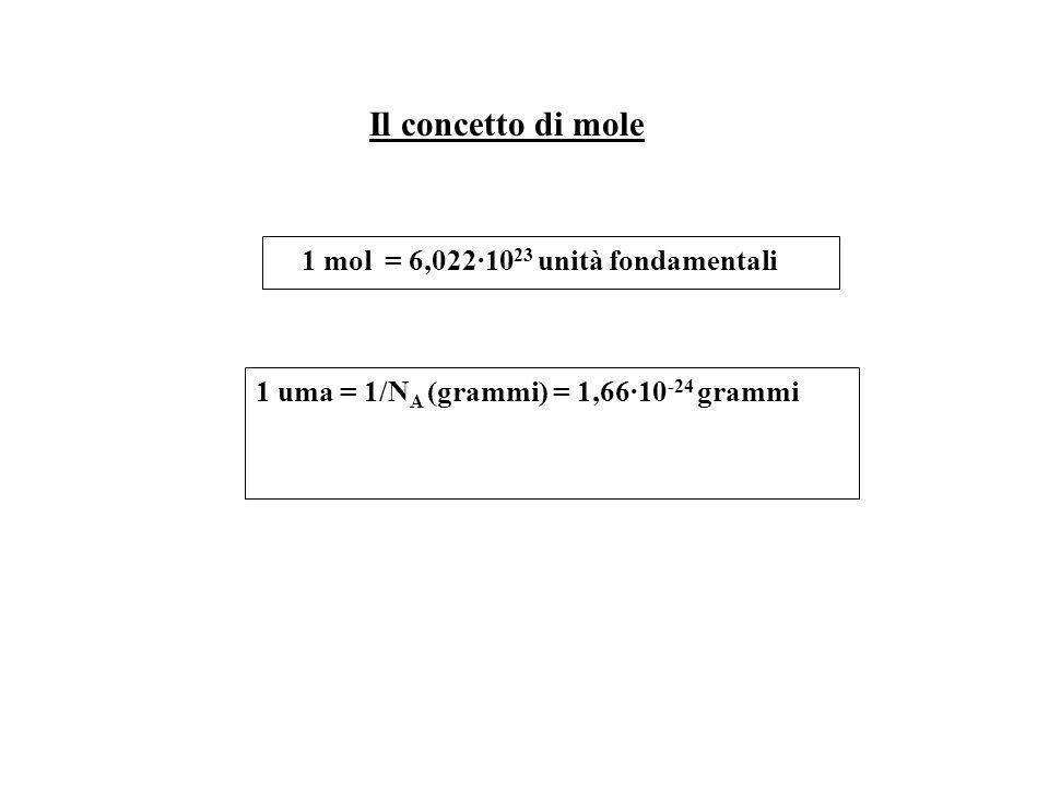 Il concetto di mole 1 mol = 6,022·10 23 unità fondamentali 1 uma = 1/N A (grammi) = 1,66·10 -24 grammi