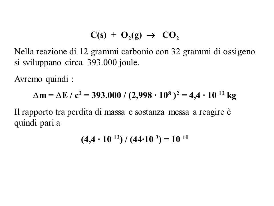 C(s) + O 2 (g) CO 2 Nella reazione di 12 grammi carbonio con 32 grammi di ossigeno si sviluppano circa 393.000 joule.