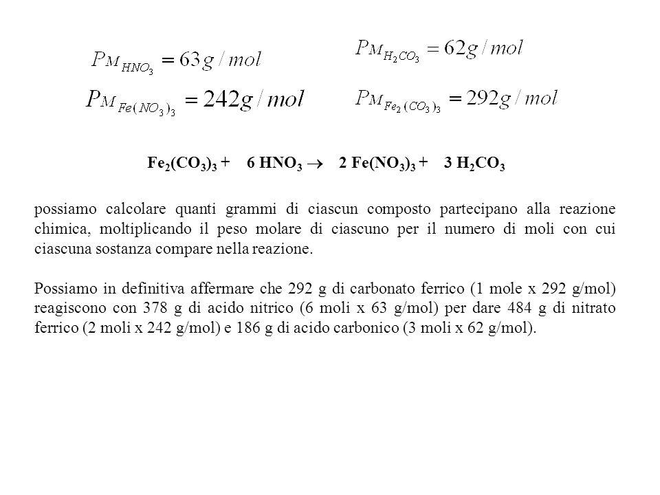 Fe 2 (CO 3 ) 3 + 6 HNO 3 2 Fe(NO 3 ) 3 + 3 H 2 CO 3 possiamo calcolare quanti grammi di ciascun composto partecipano alla reazione chimica, moltiplicando il peso molare di ciascuno per il numero di moli con cui ciascuna sostanza compare nella reazione.