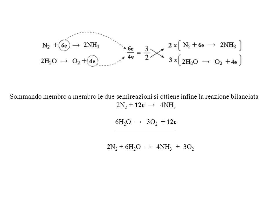 Sommando membro a membro le due semireazioni si ottiene infine la reazione bilanciata 2N 2 + 12e 4NH 3 6H 2 O 3O 2 + 12e 2N 2 + 6H 2 O 4NH 3 + 3O 2