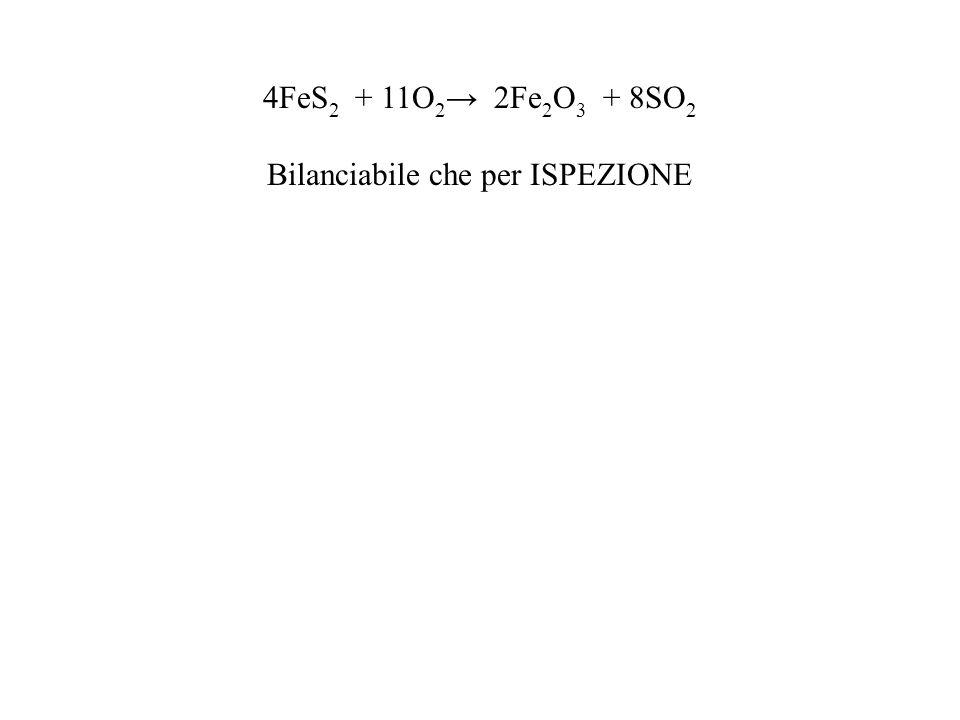 4FeS 2 + 11O 2 2Fe 2 O 3 + 8SO 2 Bilanciabile che per ISPEZIONE