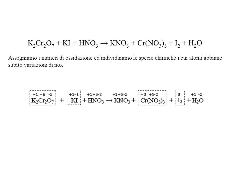 K 2 Cr 2 O 7 + KI + HNO 3 KNO 3 + Cr(NO 3 ) 3 + I 2 + H 2 O Assegniamo i numeri di ossidazione ed individuiamo le specie chimiche i cui atomi abbiano subito variazioni di nox