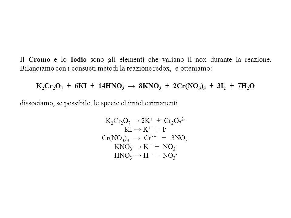 Il Cromo e lo Iodio sono gli elementi che variano il nox durante la reazione.