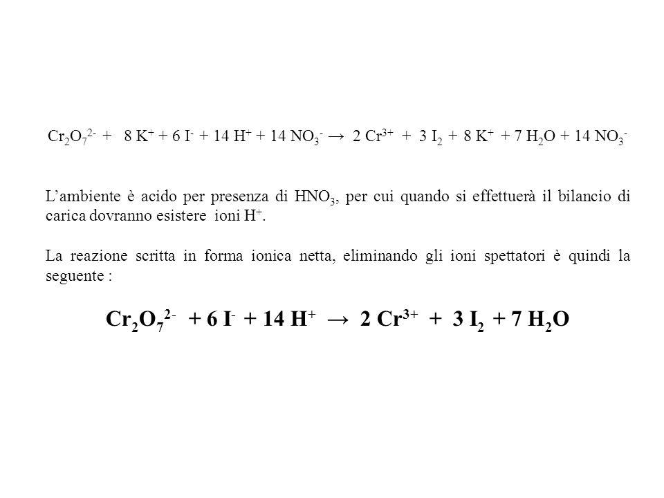 Cr 2 O 7 2- + 8 K + + 6 I - + 14 H + + 14 NO 3 - 2 Cr 3+ + 3 I 2 + 8 K + + 7 H 2 O + 14 NO 3 - Lambiente è acido per presenza di HNO 3, per cui quando si effettuerà il bilancio di carica dovranno esistere ioni H +.