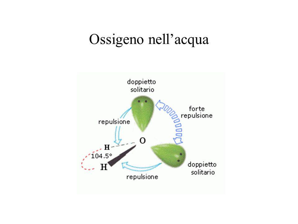 Ossigeno nellacqua