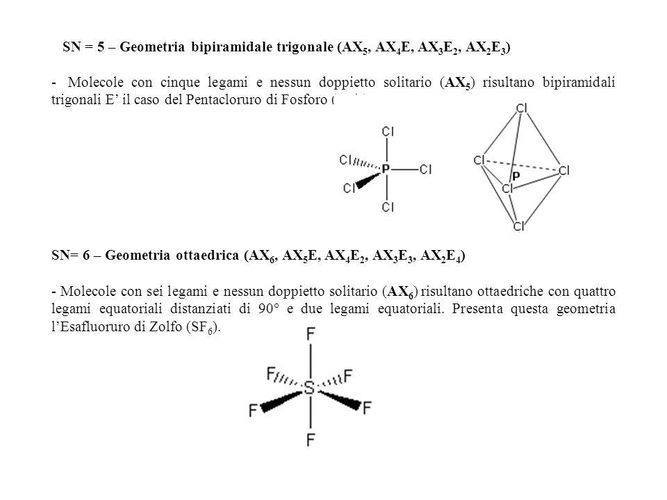 SN = 5 – Geometria bipiramidale trigonale (AX 5, AX 4 E, AX 3 E 2, AX 2 E 3 ) -Molecole con cinque legami e nessun doppietto solitario (AX 5 ) risultano bipiramidali trigonali E il caso del Pentacloruro di Fosforo (PCl 5 ).