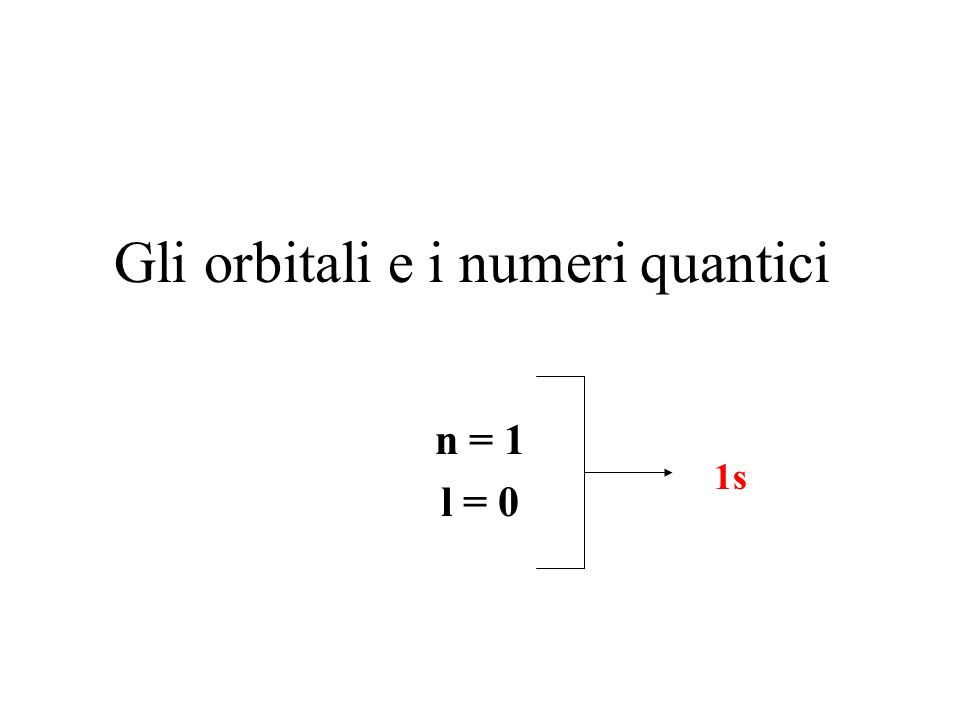 Gli orbitali e i numeri quantici n = 1 l = 0 1s