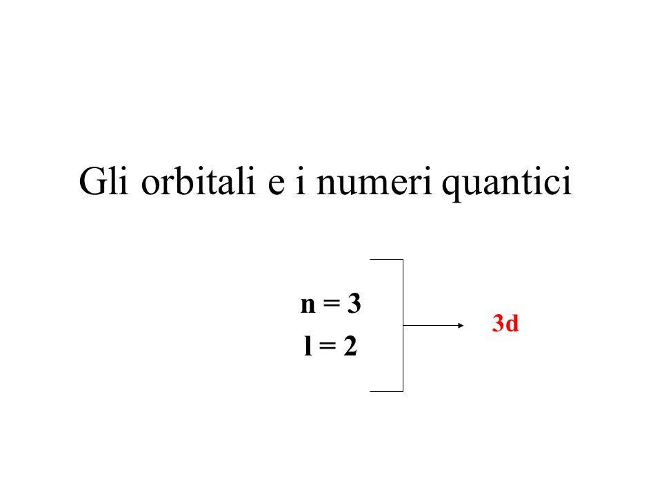 Gli orbitali e i numeri quantici n = 3 l = 2 3d
