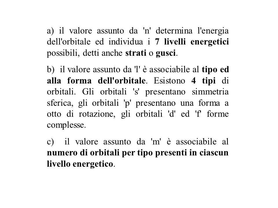 a) il valore assunto da 'n' determina l'energia dell'orbitale ed individua i 7 livelli energetici possibili, detti anche strati o gusci. b) il valore
