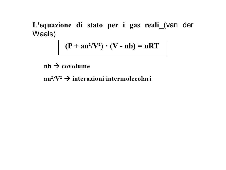 L'equazione di stato per i gas reali (van der Waals) (P + an²/V²) · (V - nb) = nRT nb covolume an²/V² interazioni intermolecolari