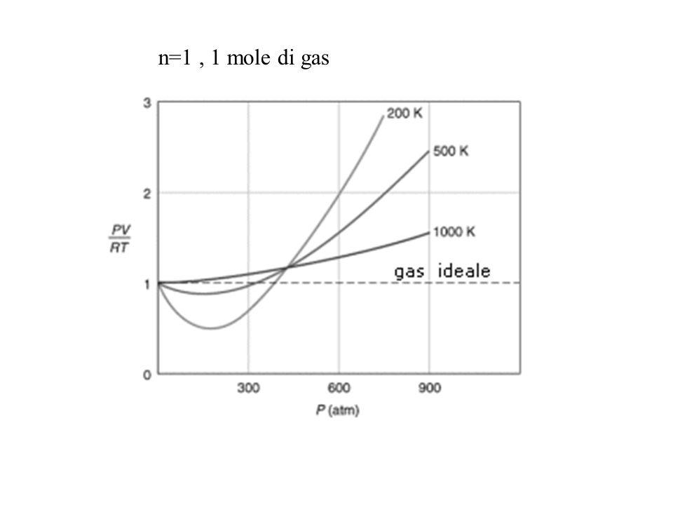 n=1, 1 mole di gas