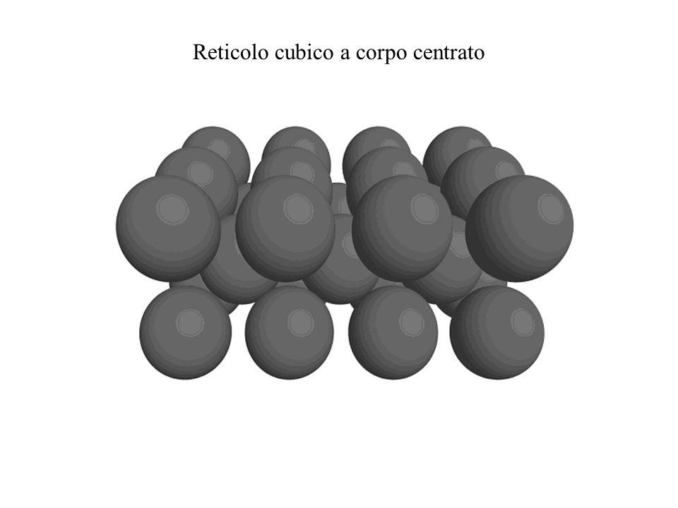 Reticolo cubico a corpo centrato