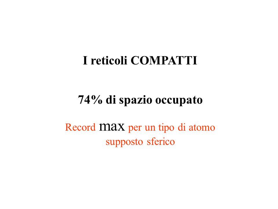 I reticoli COMPATTI 74% di spazio occupato Record max per un tipo di atomo supposto sferico