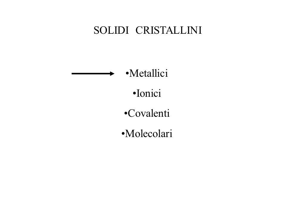 Metallici Ionici Covalenti Molecolari SOLIDI CRISTALLINI