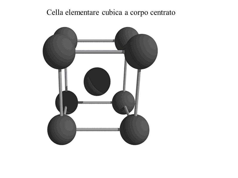 Cella elementare cubica a corpo centrato