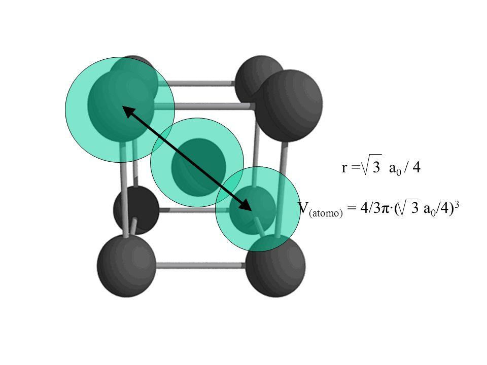 Consideriamo allora il legame ionico dal punto di vista energetico, analizzando ancora una volta la reazione di sintesi del Cloruro di Sodio.