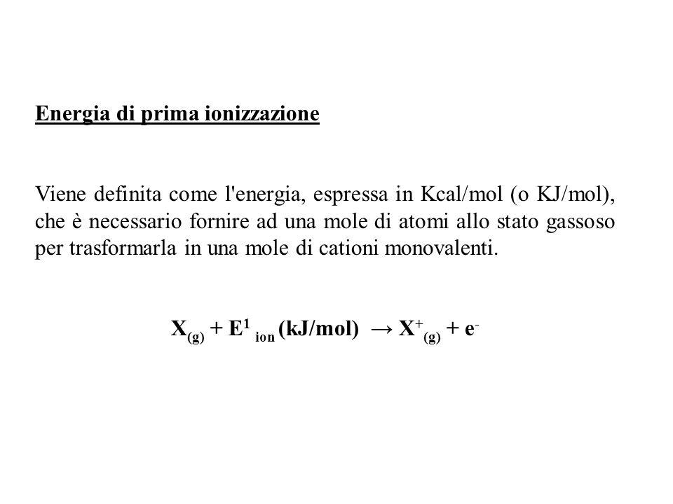 Energia di prima ionizzazione Viene definita come l'energia, espressa in Kcal/mol (o KJ/mol), che è necessario fornire ad una mole di atomi allo stato