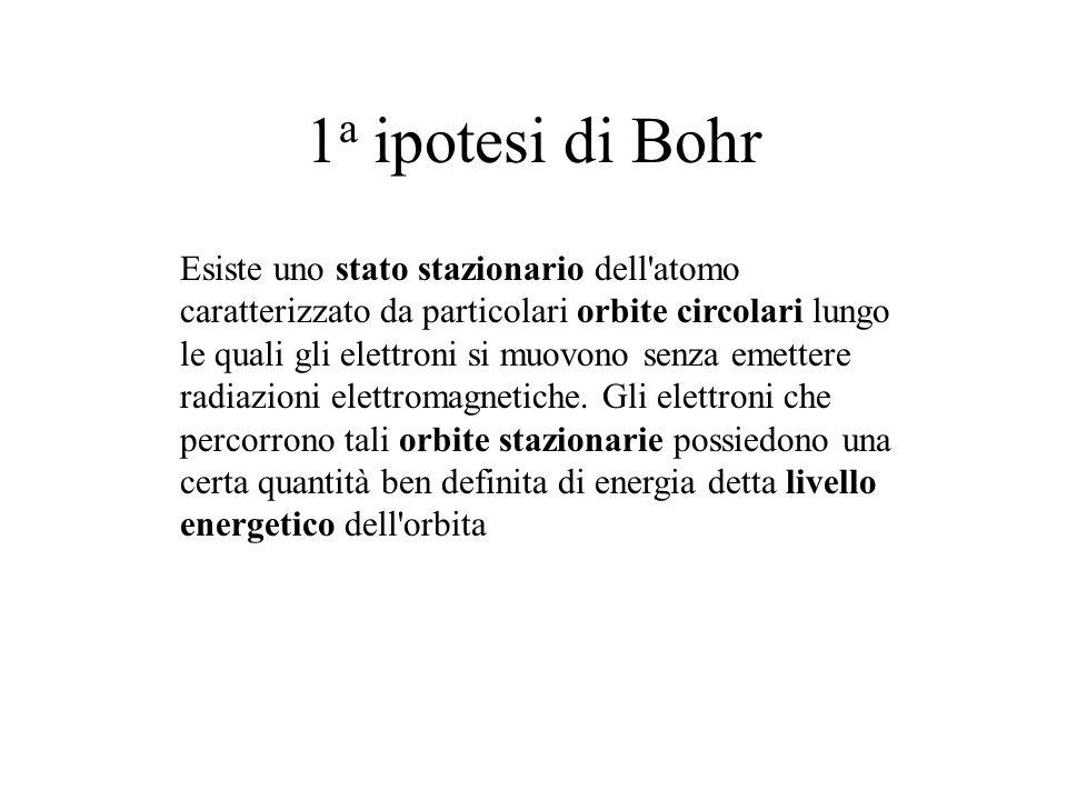 1 a ipotesi di Bohr Esiste uno stato stazionario dell'atomo caratterizzato da particolari orbite circolari lungo le quali gli elettroni si muovono sen
