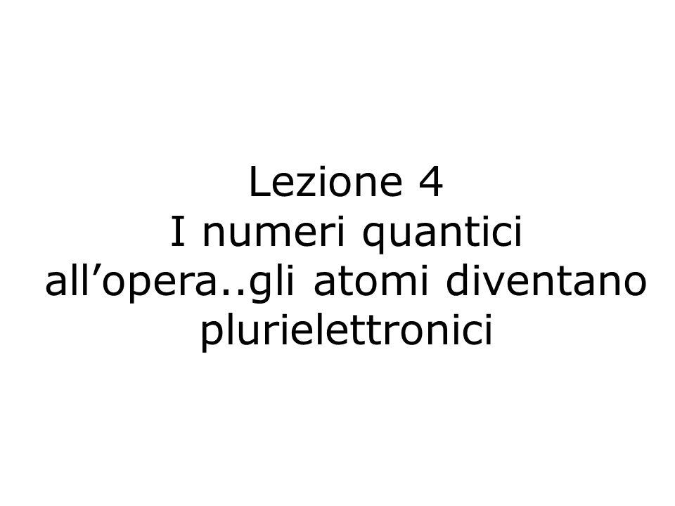 Lezione 4 I numeri quantici allopera..gli atomi diventano plurielettronici