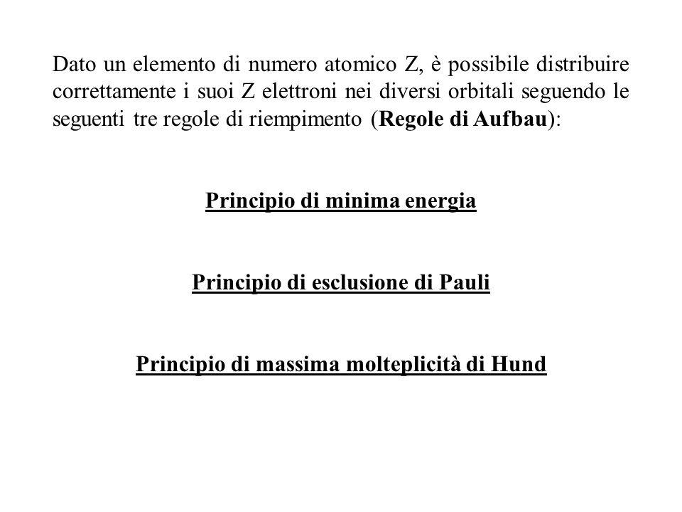 Dato un elemento di numero atomico Z, è possibile distribuire correttamente i suoi Z elettroni nei diversi orbitali seguendo le seguenti tre regole di
