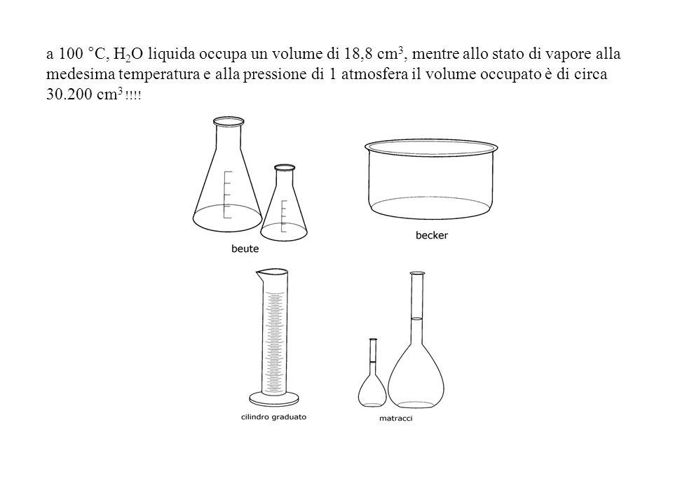 a 100 °C, H 2 O liquida occupa un volume di 18,8 cm 3, mentre allo stato di vapore alla medesima temperatura e alla pressione di 1 atmosfera il volume occupato è di circa 30.200 cm 3 !!!!