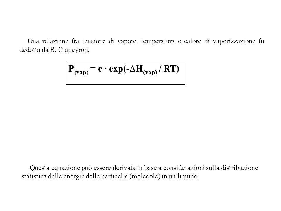 Una relazione fra tensione di vapore, temperatura e calore di vaporizzazione fu dedotta da B.