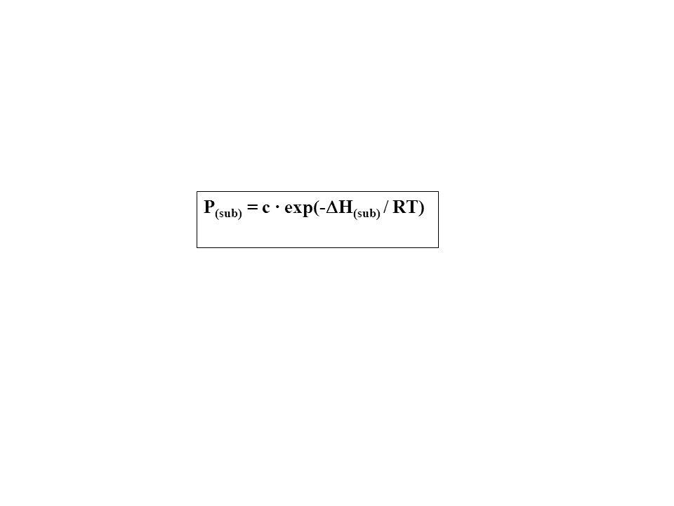 P (sub) = c · exp(- H (sub) / RT)