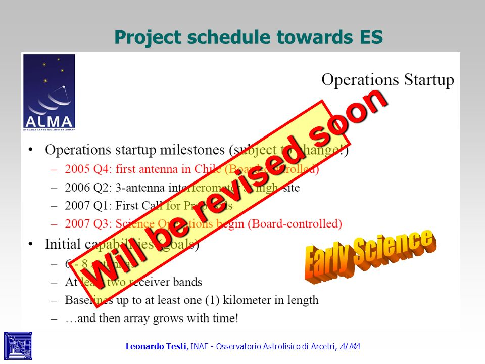 Project schedule towards ES Will be revised soon