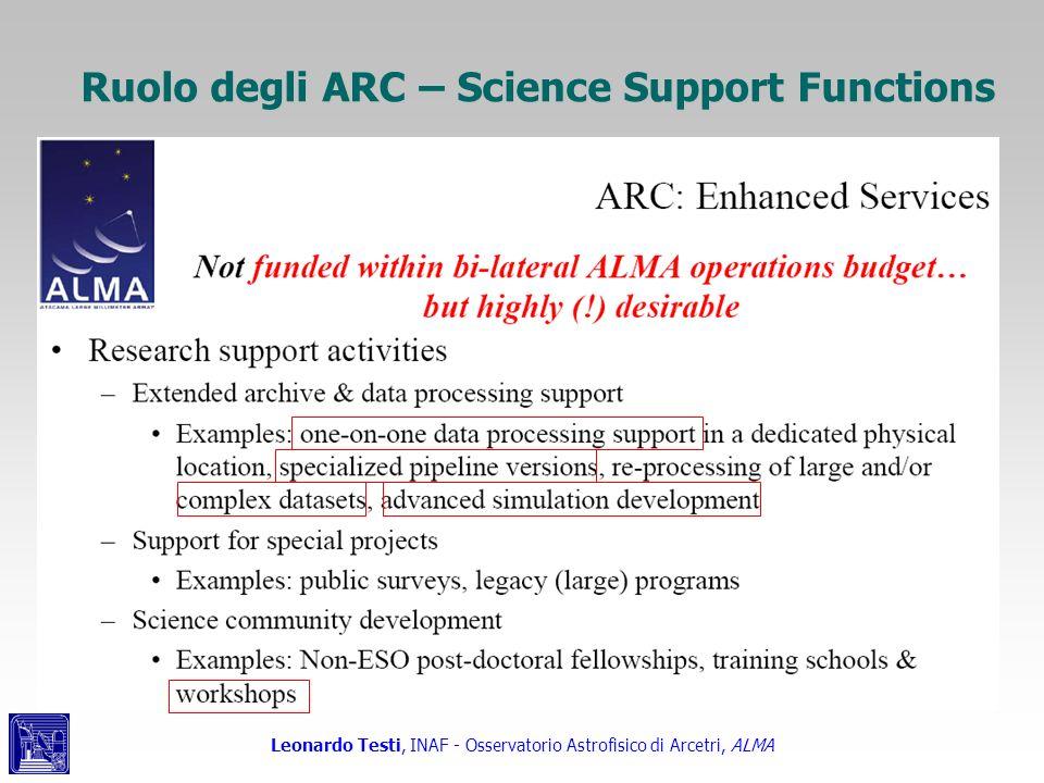 Leonardo Testi, INAF - Osservatorio Astrofisico di Arcetri, ALMA Ruolo degli ARC – Science Support Functions