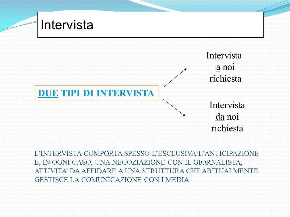 Intervista DUE TIPI DI INTERVISTA Intervista a noi richiesta Intervista da noi richiesta LINTERVISTA COMPORTA SPESSO LESCLUSIVA/LANTICIPAZIONE E, IN O