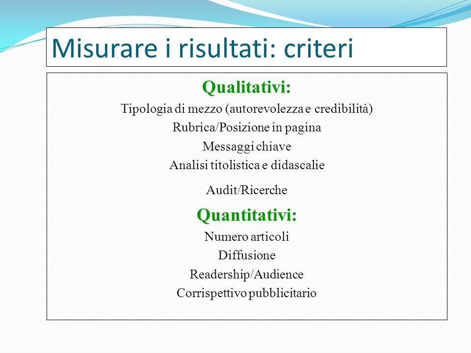 Misurare i risultati: criteri Qualitativi: Tipologia di mezzo (autorevolezza e credibilità) Rubrica/Posizione in pagina Messaggi chiave Analisi titoli