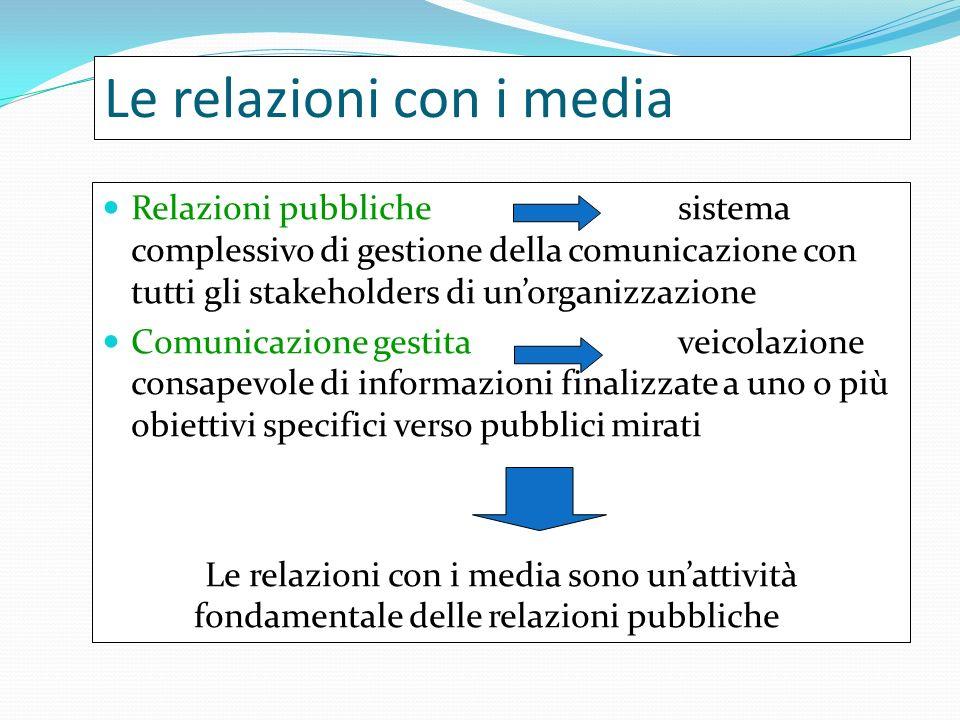 Le relazioni con i media Relazioni pubblichesistema complessivo di gestione della comunicazione con tutti gli stakeholders di unorganizzazione Comunic