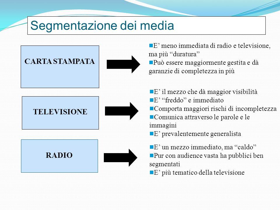 CARTA STAMPATA TELEVISIONE RADIO E meno immediata di radio e televisione, ma più duratura Può essere maggiormente gestita e dà garanzie di completezza