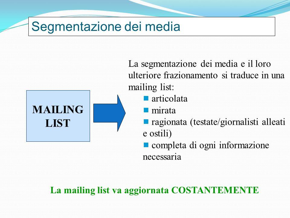 MAILING LIST La segmentazione dei media e il loro ulteriore frazionamento si traduce in una mailing list: articolata mirata ragionata (testate/giornal