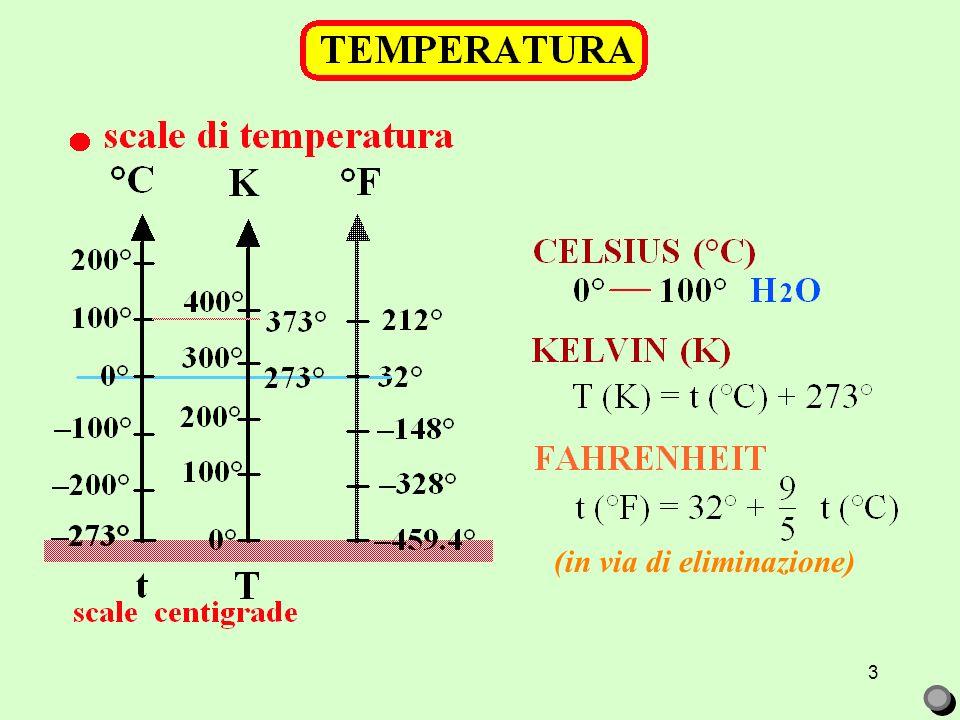 2 unità di misura: S.I. grado Kelvin (K) sistema pratico grado Celsius (°C) grado Faranheit (°F)* paesi anglosassoni, in via di eliminazione (in via d