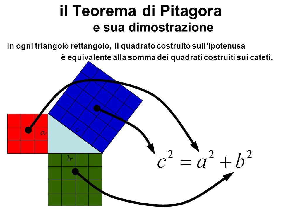 il Teorema di Pitagora e sua dimostrazione In ogni triangolo rettangolo, b a c il quadrato costruito sullipotenusa è equivalente alla somma dei quadra
