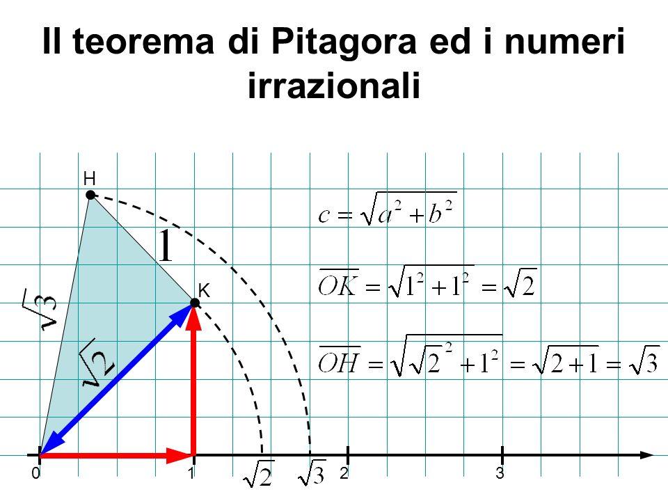Il teorema di Pitagora ed i numeri irrazionali 0123 K H
