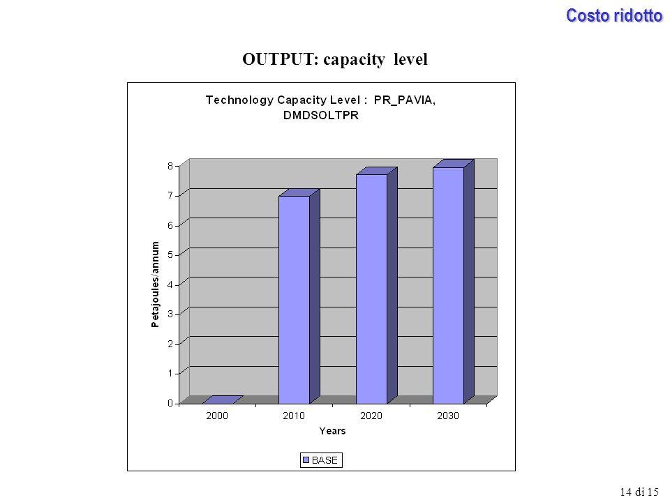 OUTPUT: capacity level Costo ridotto 14 di 15