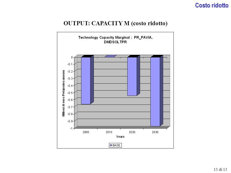 OUTPUT: CAPACITY M (costo ridotto) Costo ridotto 15 di 15