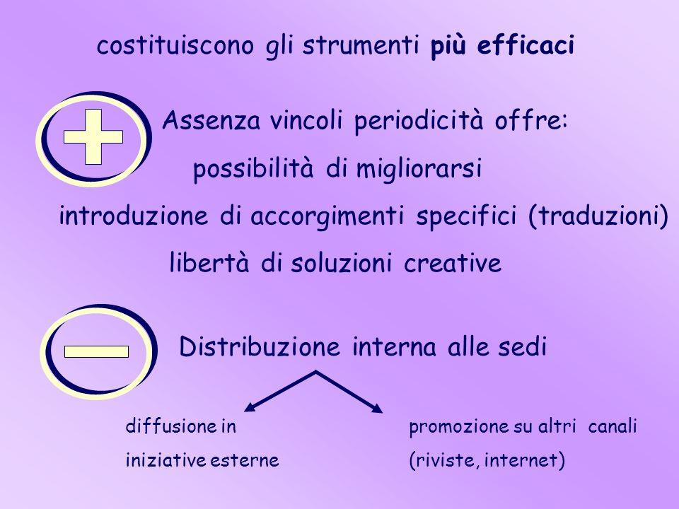 Assenza vincoli periodicità offre: possibilità di migliorarsi introduzione di accorgimenti specifici (traduzioni) libertà di soluzioni creative costit