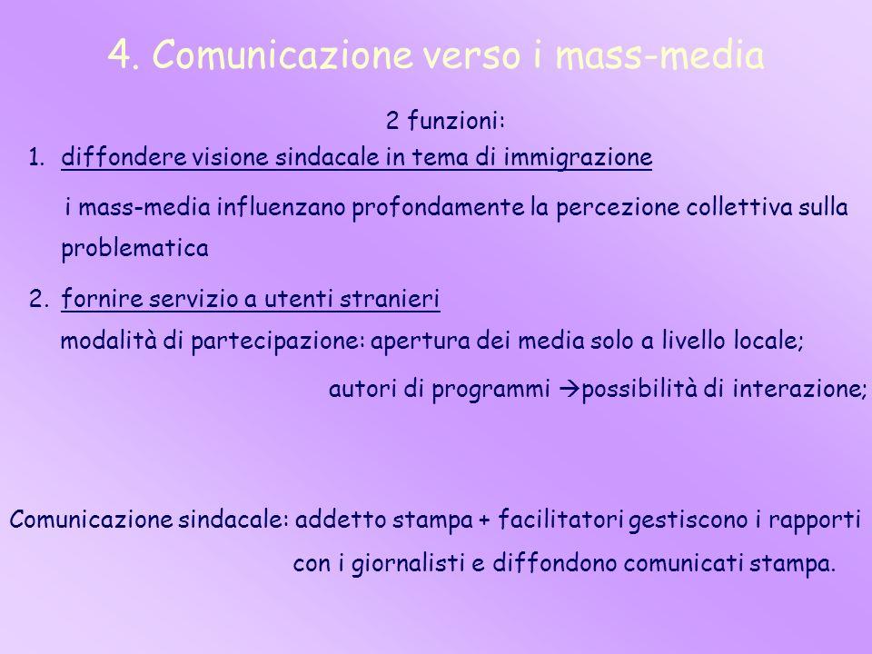 4. Comunicazione verso i mass-media 2 funzioni: 1.diffondere visione sindacale in tema di immigrazione i mass-media influenzano profondamente la perce