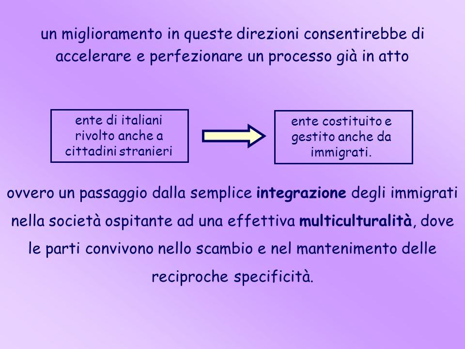 ente di italiani rivolto anche a cittadini stranieri ente costituito e gestito anche da immigrati. ovvero un passaggio dalla semplice integrazione deg
