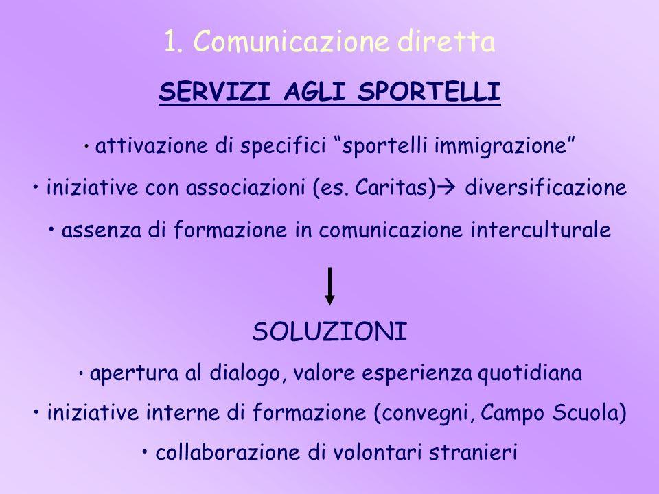 1. Comunicazione diretta SERVIZI AGLI SPORTELLI attivazione di specifici sportelli immigrazione iniziative con associazioni (es. Caritas) diversificaz