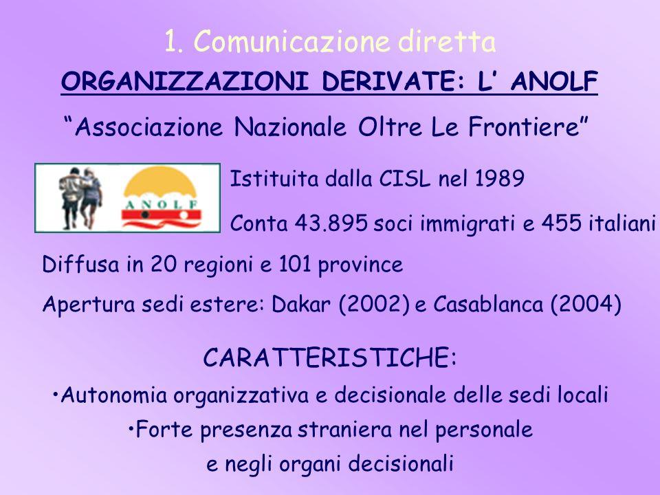 1. Comunicazione diretta ORGANIZZAZIONI DERIVATE: L ANOLF Istituita dalla CISL nel 1989 Conta 43.895 soci immigrati e 455 italiani CARATTERISTICHE: Au