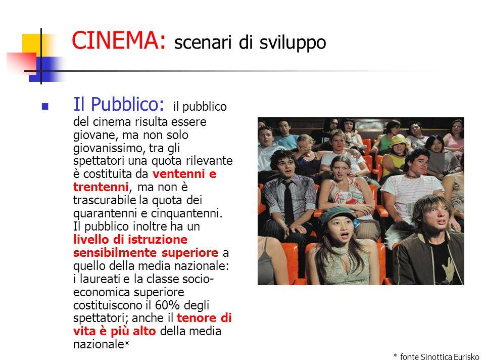 CINEMA: scenari di sviluppo Il Pubblico: il pubblico del cinema risulta essere giovane, ma non solo giovanissimo, tra gli spettatori una quota rilevan