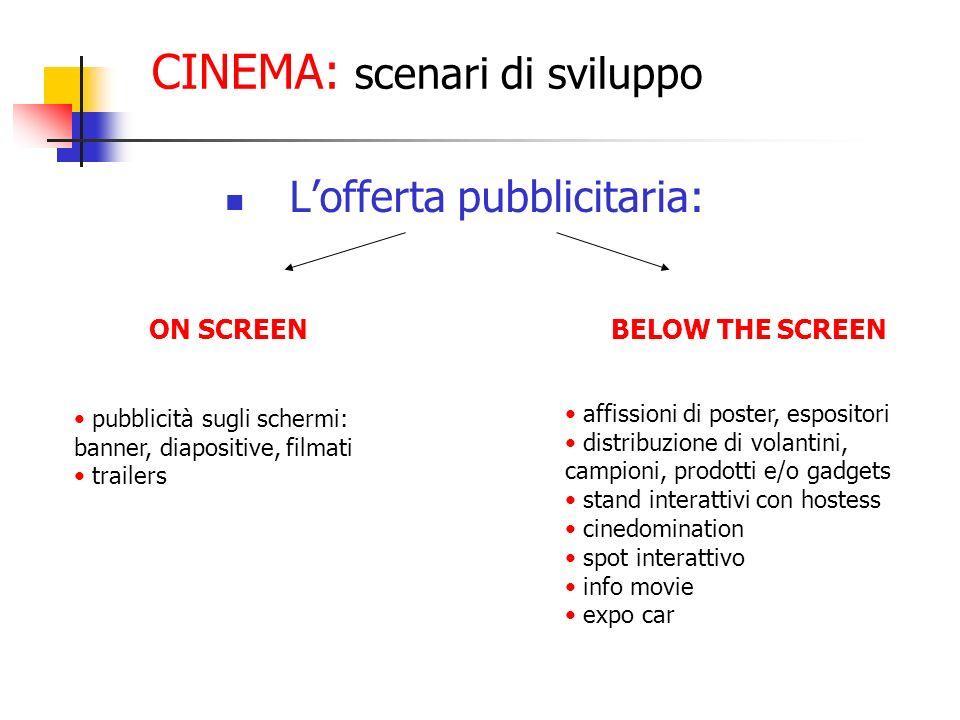 CINEMA: scenari di sviluppo Lofferta pubblicitaria: ON SCREENBELOW THE SCREEN pubblicità sugli schermi: banner, diapositive, filmati trailers affissio