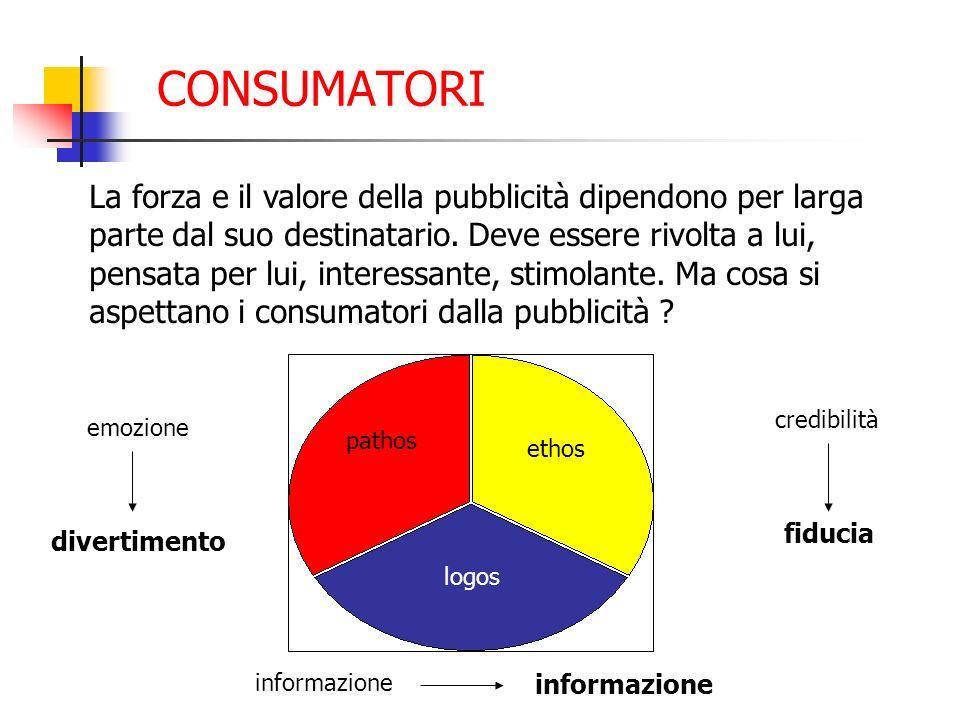 CONSUMATORI divertimento informazione fiducia La forza e il valore della pubblicità dipendono per larga parte dal suo destinatario. Deve essere rivolt