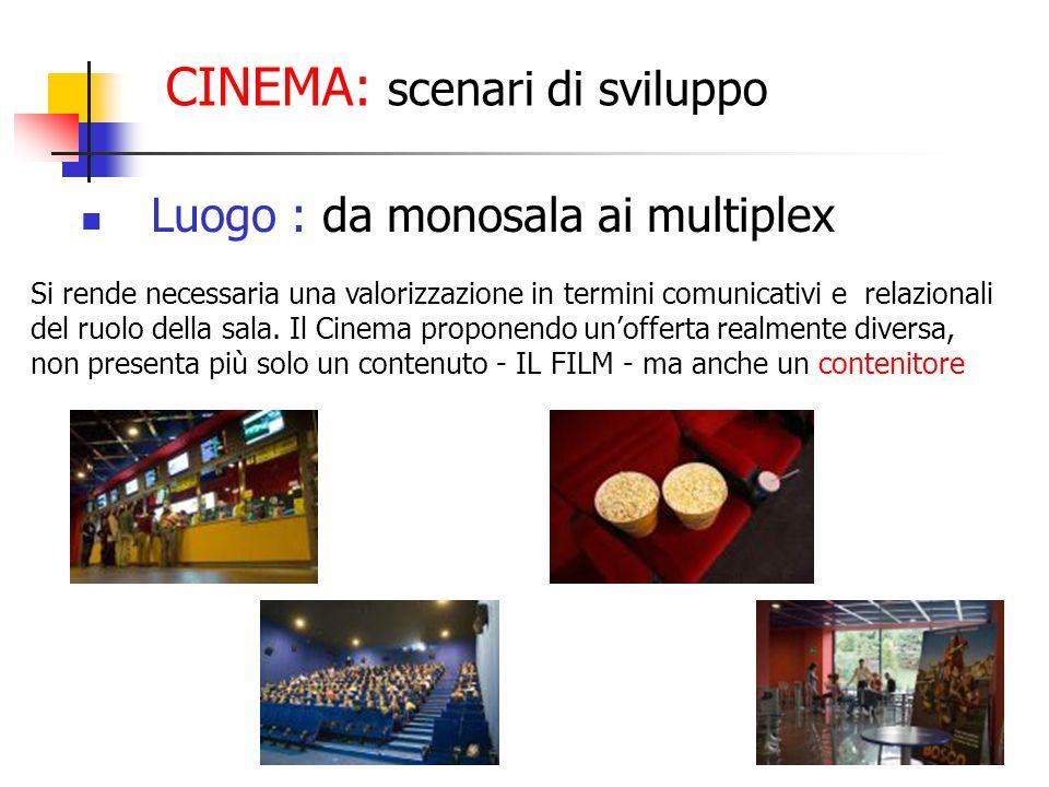 CINEMA: scenari di sviluppo Luogo : da monosala ai multiplex Si rende necessaria una valorizzazione in termini comunicativi e relazionali del ruolo de